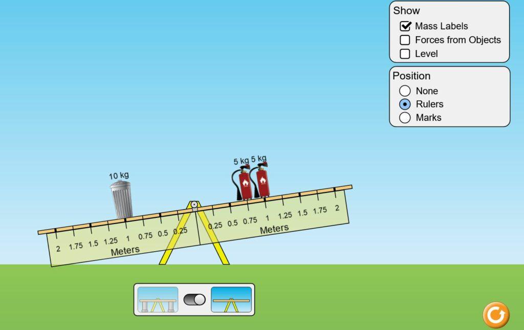 PhEt-natuurkunde-momentenwet-afbeelding