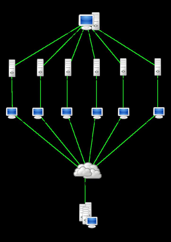 Schematische weergave DDoS-aanval