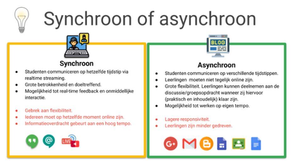 Leren op afstand - Synchroon of Asynchrone hulpmiddelen-1