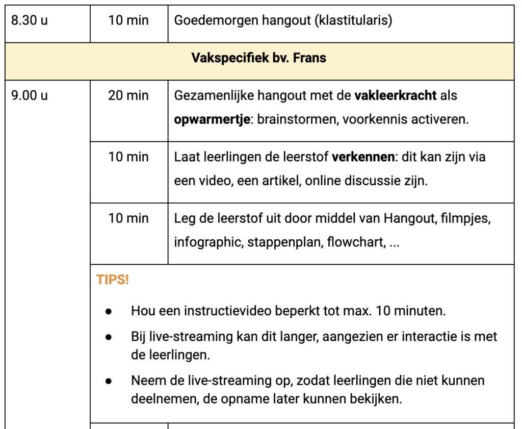Planning Google Classroom