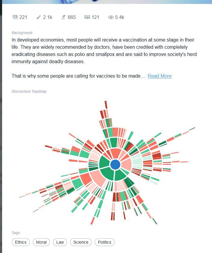 Tools voor online onderwijs: argumentenhiërarchie in Kialo.